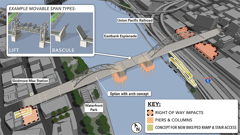 A rendering highlights piers and columns, the right of way impacts, and new bike/ped ramp and stair access to the east and west approaches. A picture inlay shows example movable span types: lift and bascule.