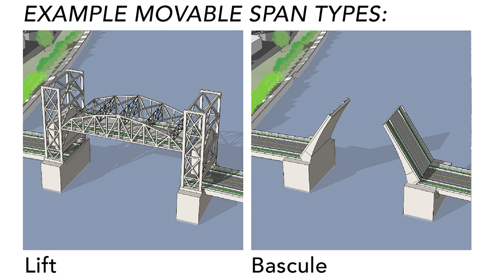 A rendering of a side by side comparison of a bridge lift and bascule.