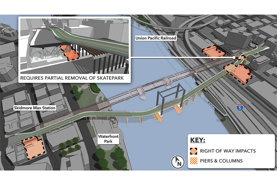 A rendering of the temporary bridge running parallel to the existing bridge highlighting piers and columns and the right of way impacts. A picture inlay shows that the temporary bridge requires partial removal of Skatepark.